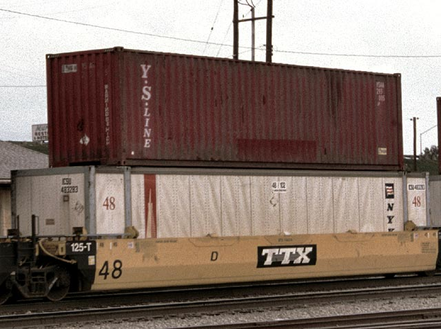 k line tracking container tracking